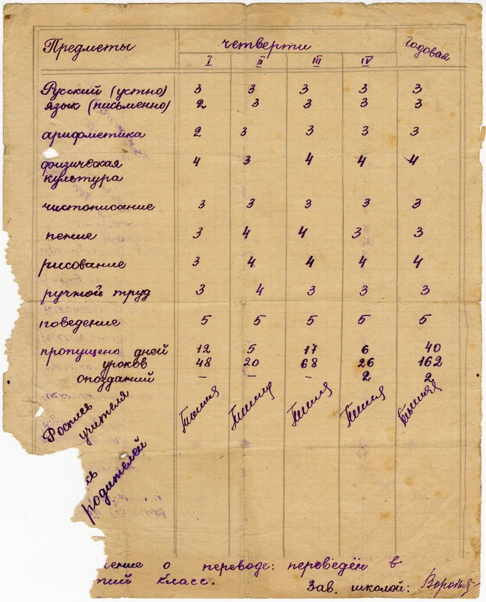Świadectwo szkolne Mariana Juchniewicza